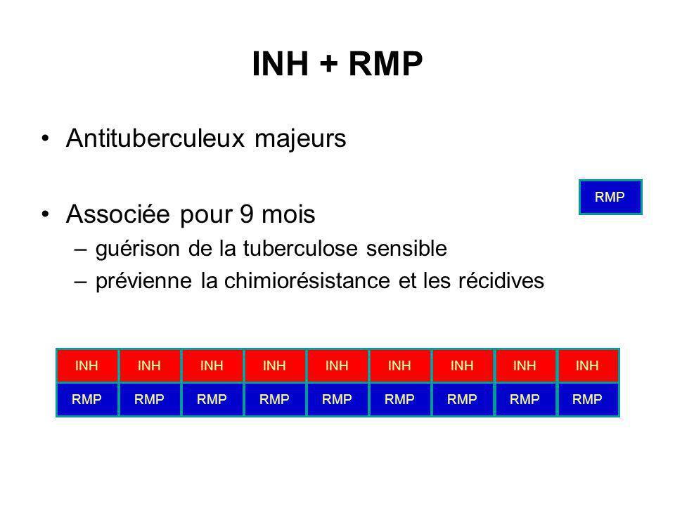 INH + RMP Antituberculeux majeurs Associée pour 9 mois