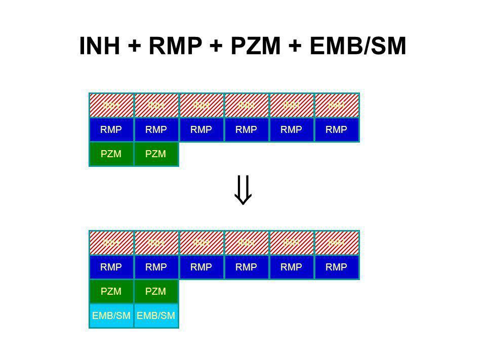  INH + RMP + PZM + EMB/SM INH RMP PZM INH RMP PZM EMB/SM