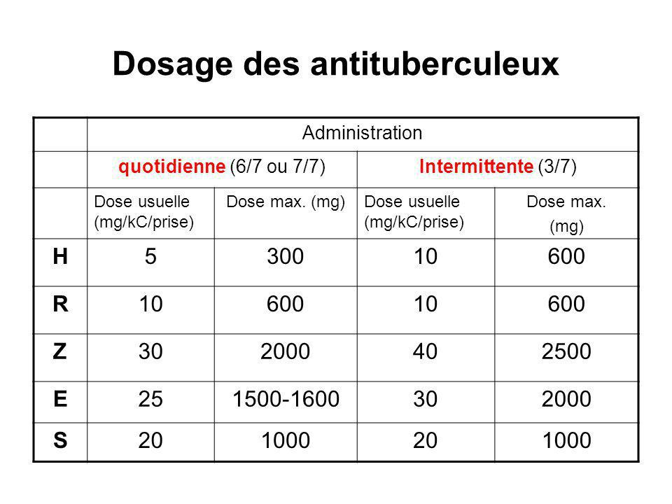 Dosage des antituberculeux