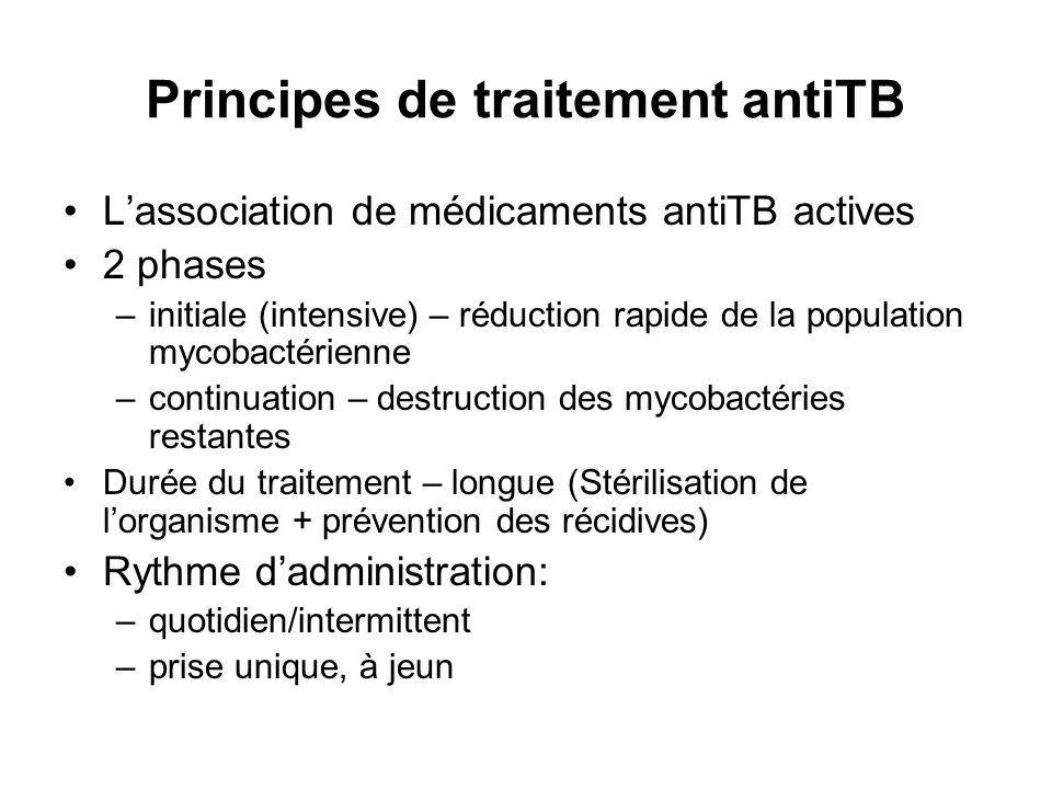 Principes de traitement antiTB