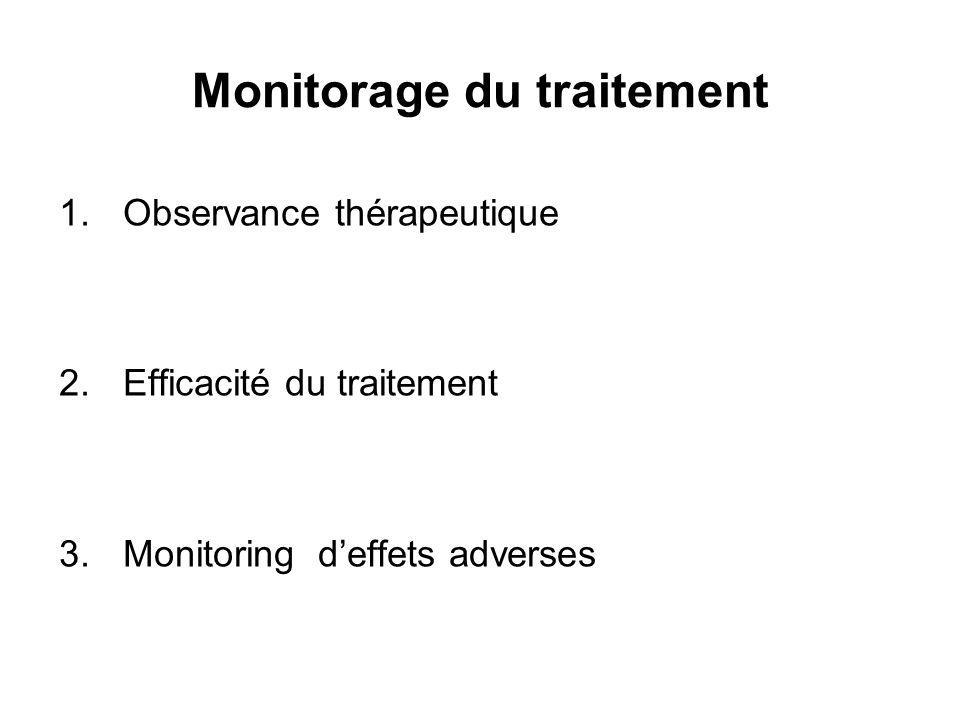 Monitorage du traitement