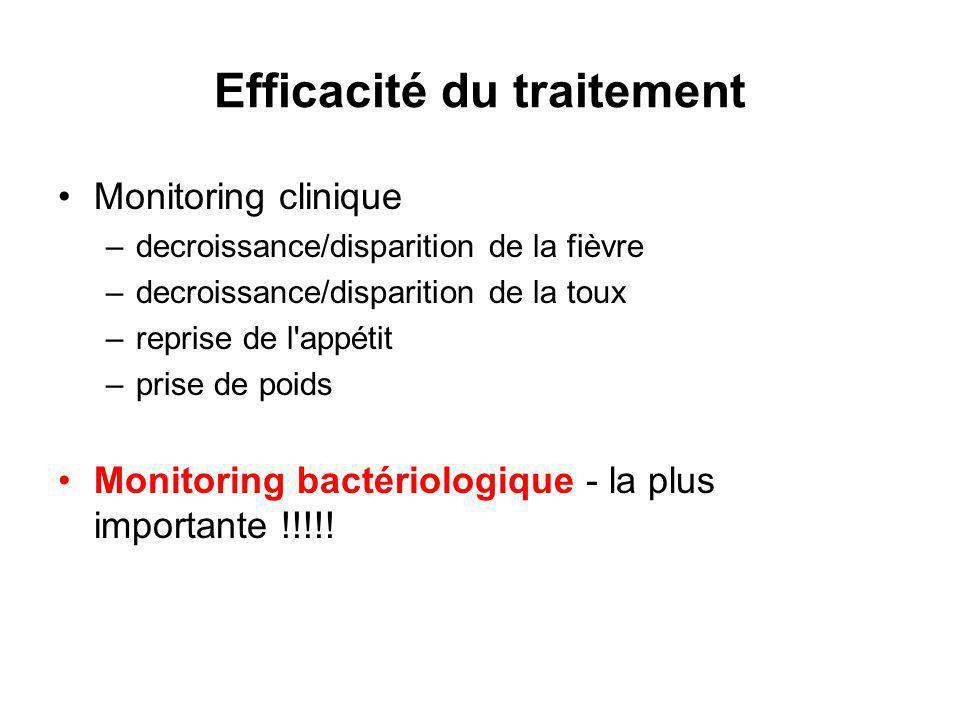 Efficacité du traitement