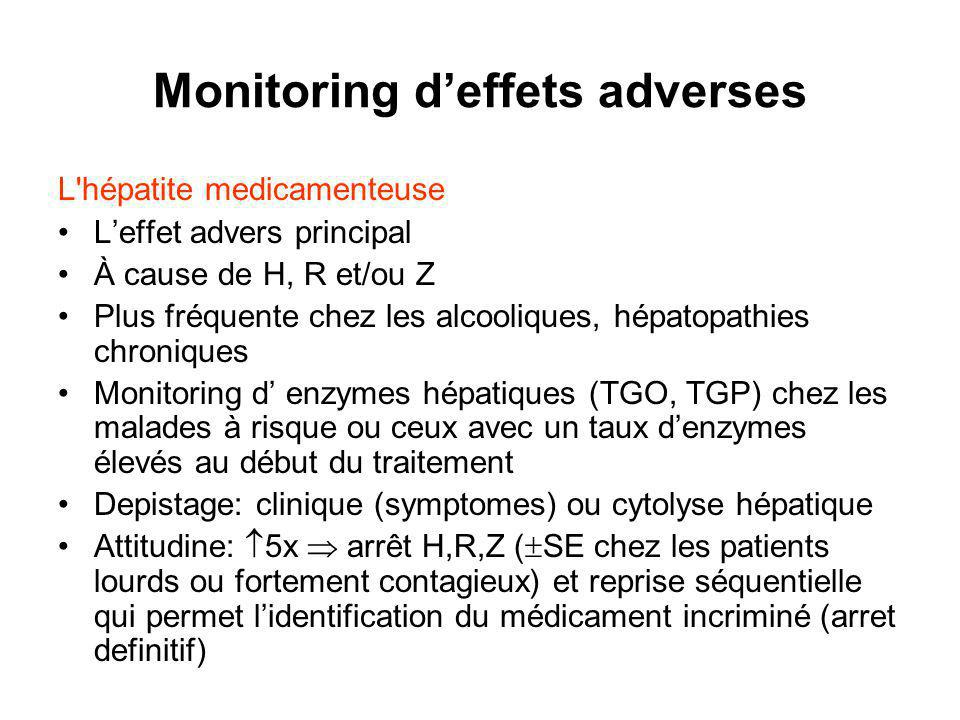 Monitoring d'effets adverses