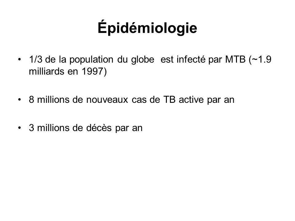 Épidémiologie 1/3 de la population du globe est infecté par MTB (~1.9 milliards en 1997) 8 millions de nouveaux cas de TB active par an.