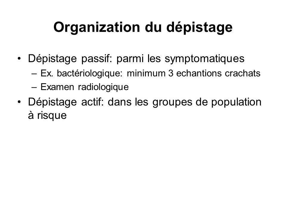 Organization du dépistage