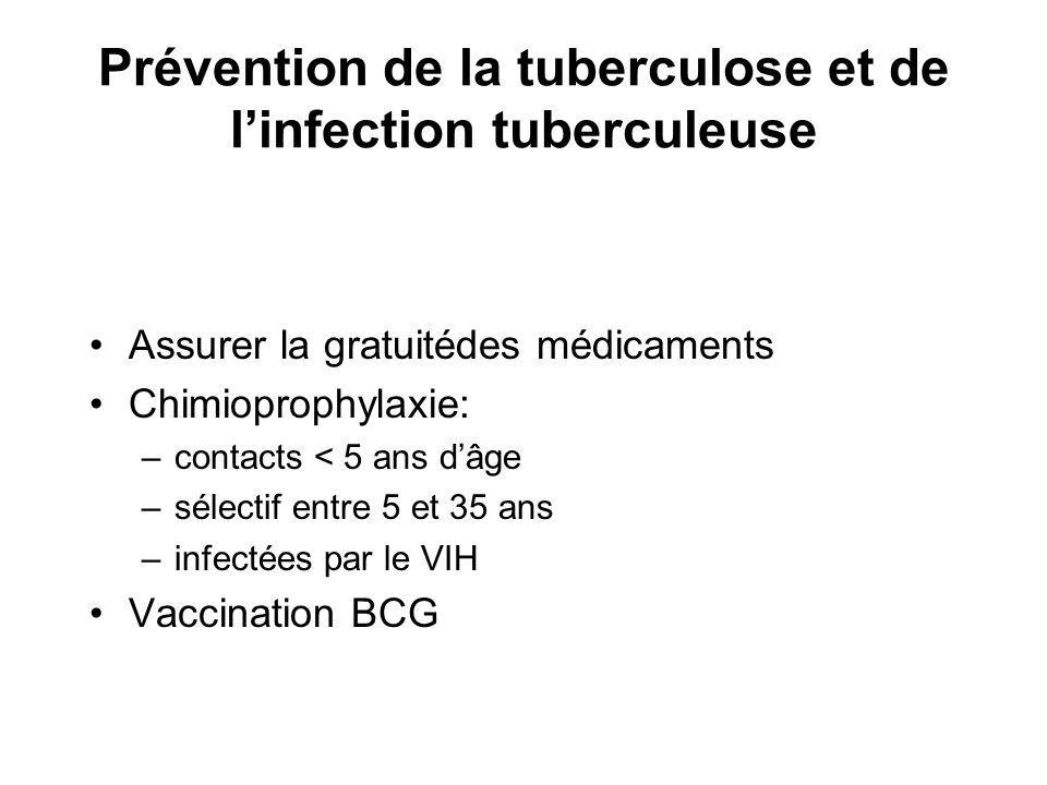 Prévention de la tuberculose et de l'infection tuberculeuse