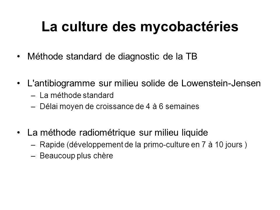 La culture des mycobactéries