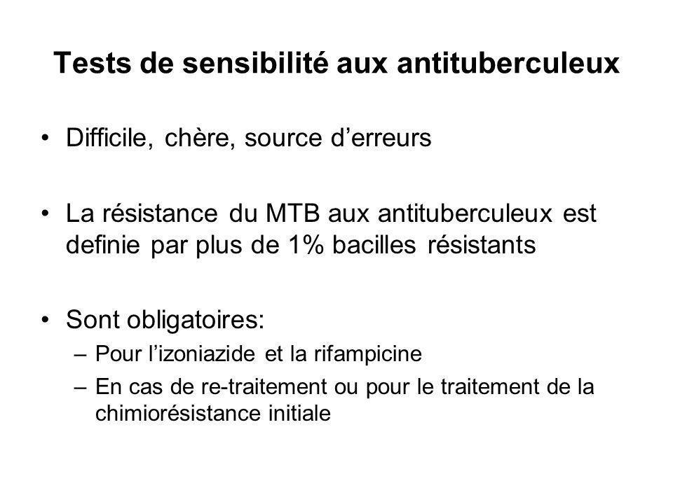 Tests de sensibilité aux antituberculeux