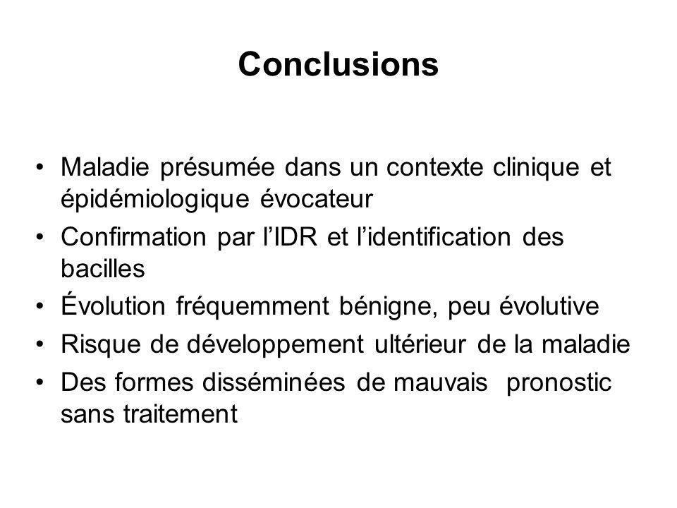 Conclusions Maladie présumée dans un contexte clinique et épidémiologique évocateur. Confirmation par l'IDR et l'identification des bacilles.