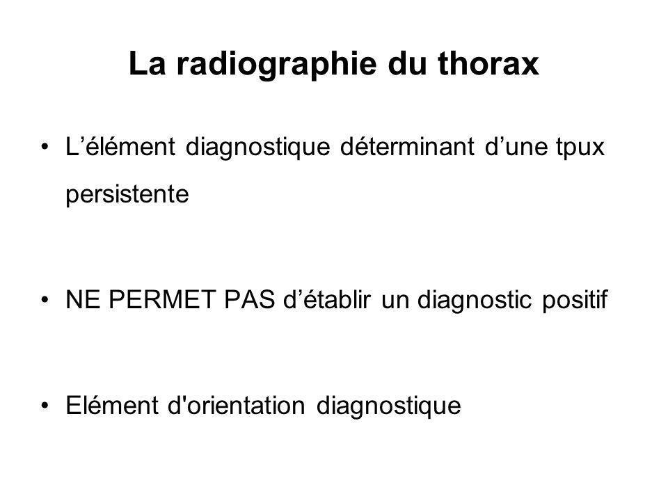 La radiographie du thorax