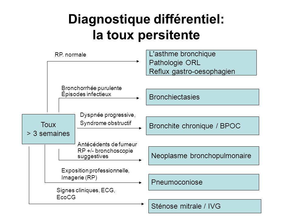 Diagnostique différentiel: la toux persitente
