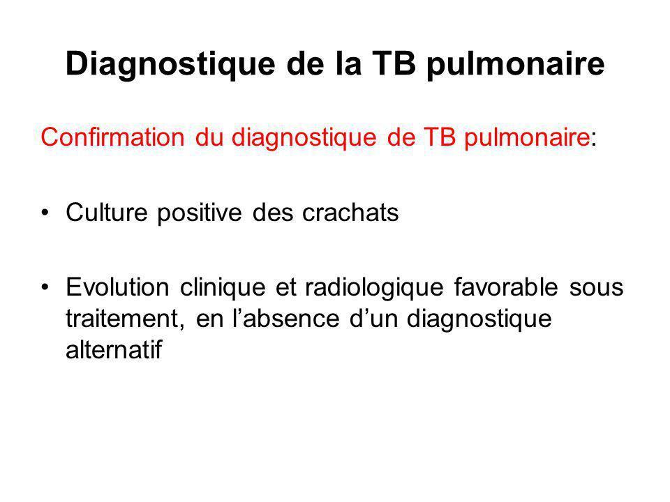 Diagnostique de la TB pulmonaire