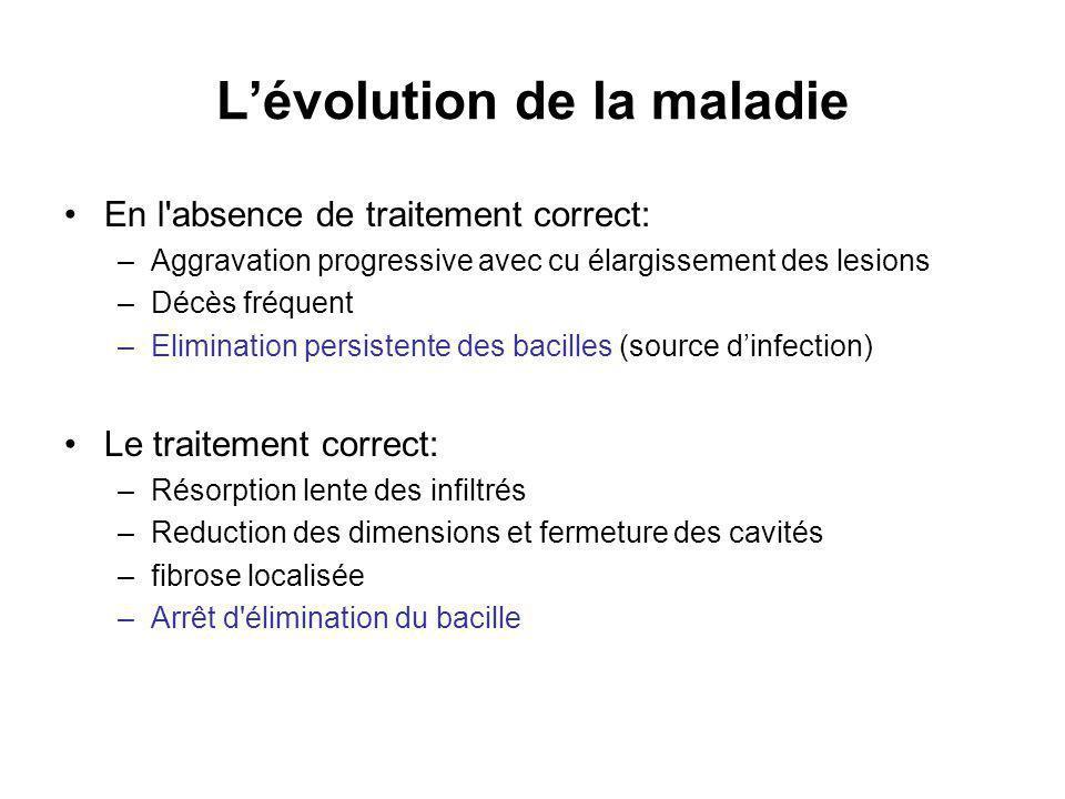 L'évolution de la maladie
