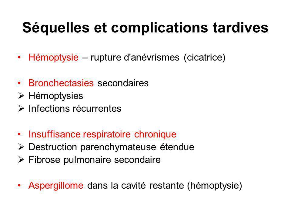 Séquelles et complications tardives