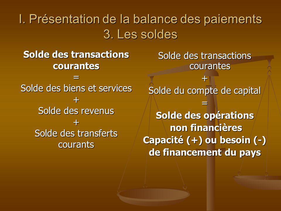 I. Présentation de la balance des paiements 3. Les soldes