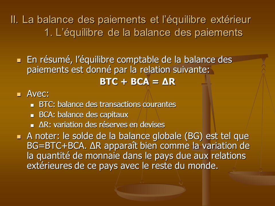 II. La balance des paiements et l'équilibre extérieur 1