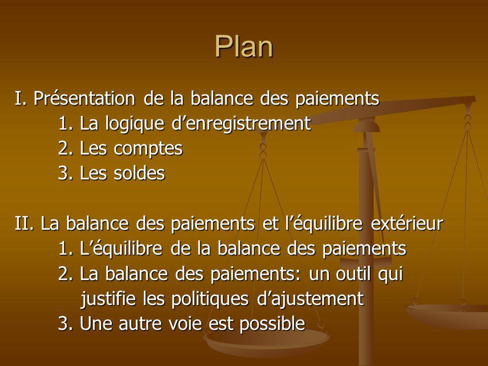 Plan I. Présentation de la balance des paiements