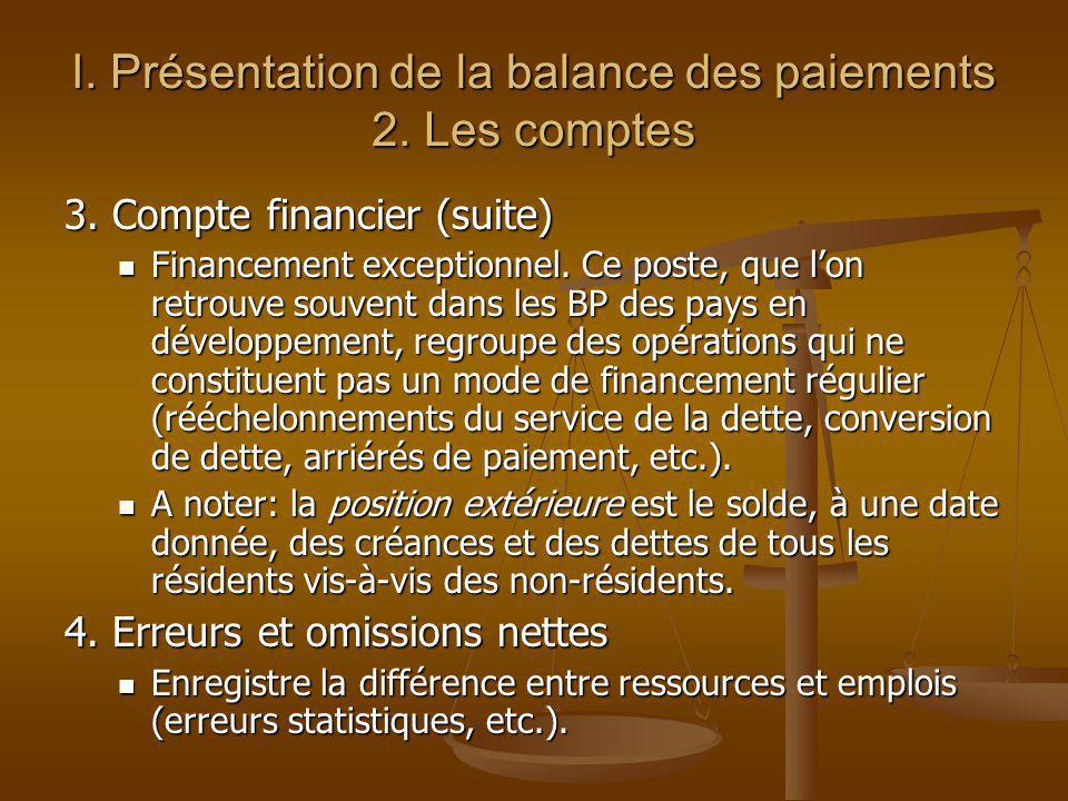 I. Présentation de la balance des paiements 2. Les comptes