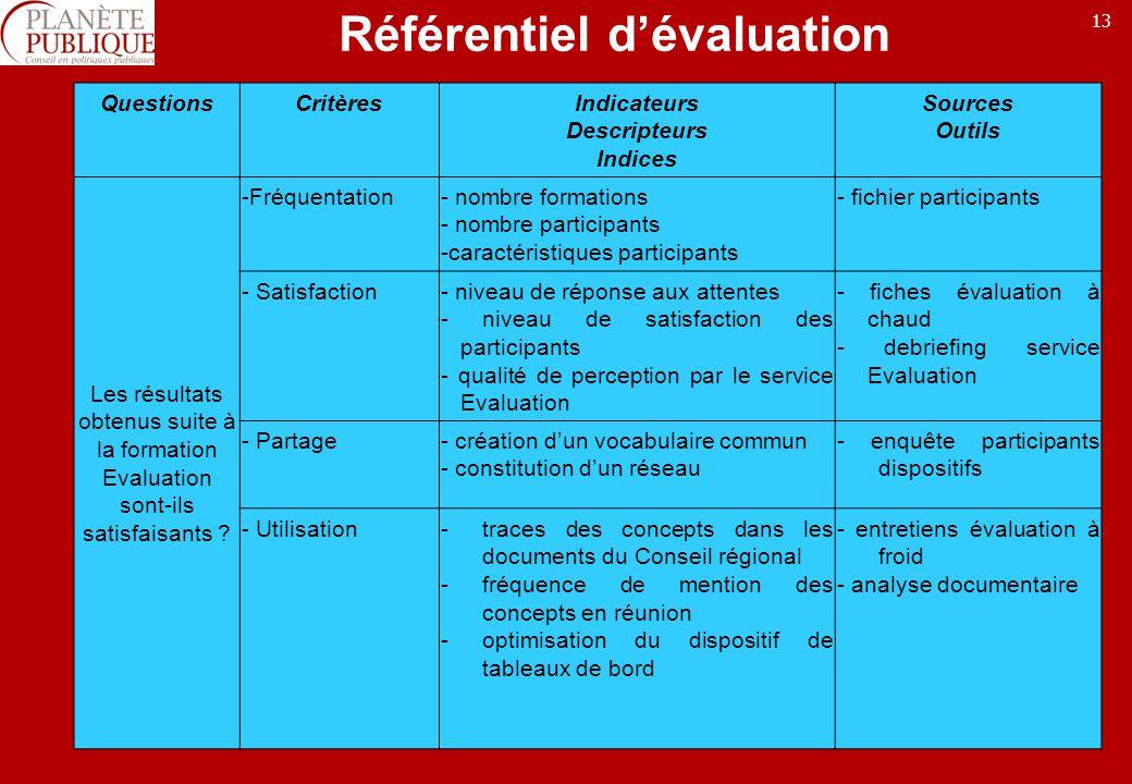 Référentiel d'évaluation