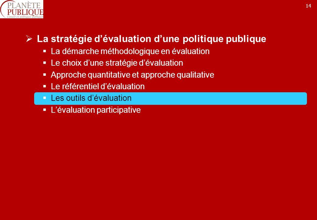 La stratégie d'évaluation d'une politique publique
