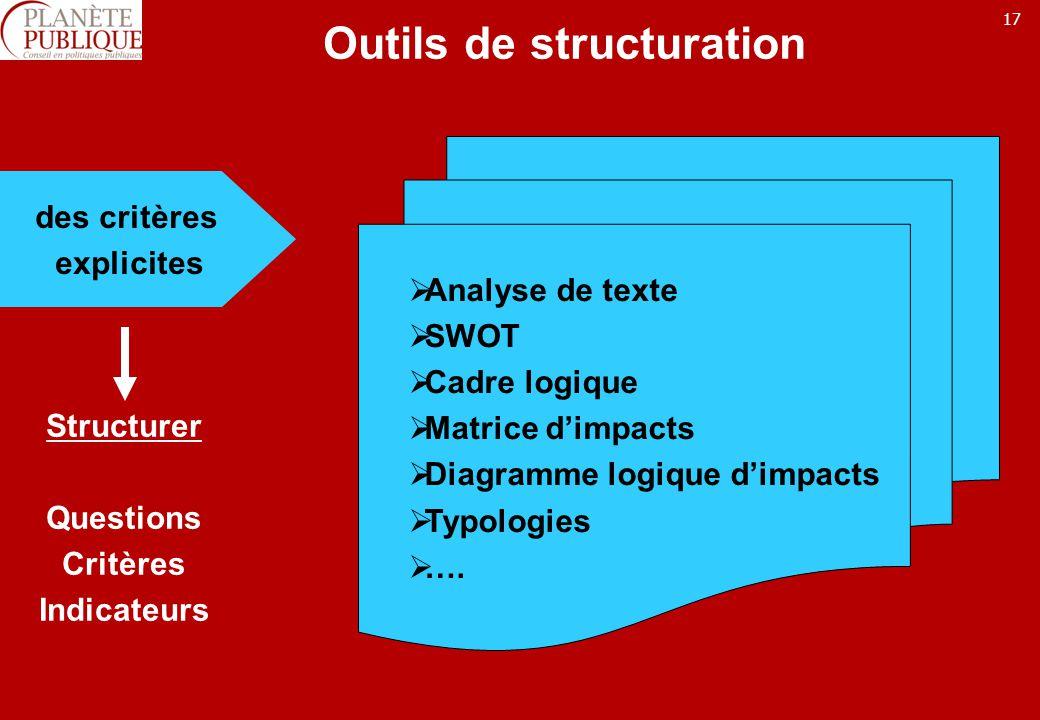Outils de structuration