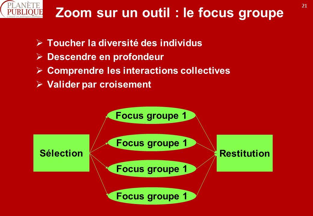 Zoom sur un outil : le focus groupe