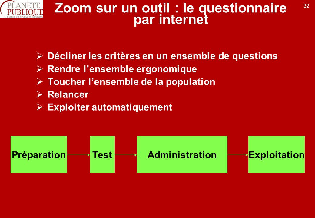 Zoom sur un outil : le questionnaire par internet