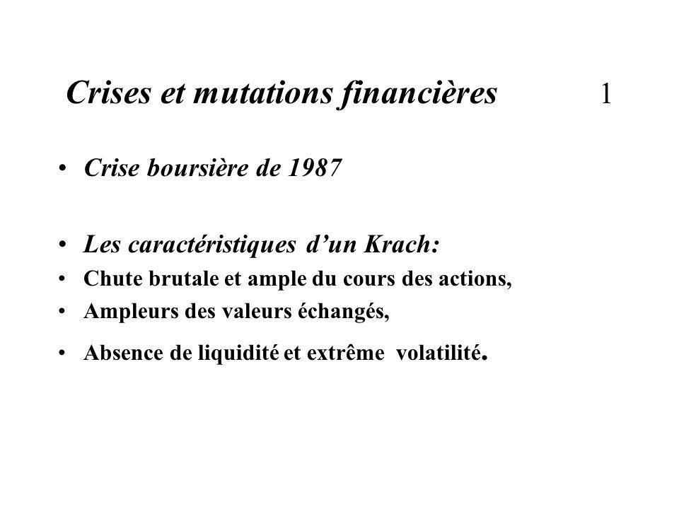 Crises et mutations financières 1