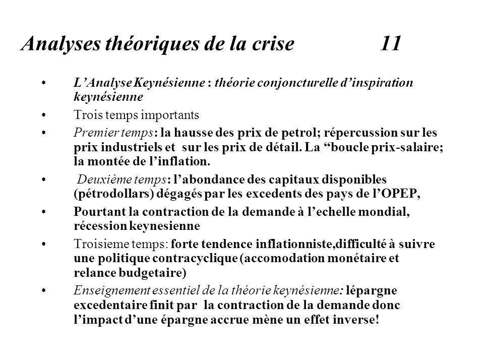 Analyses théoriques de la crise 11