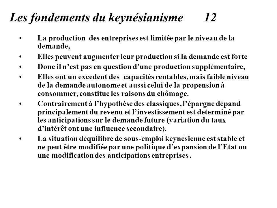 Les fondements du keynésianisme 12