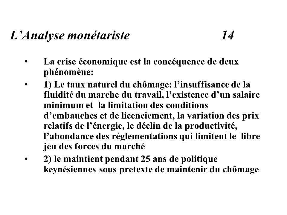 L'Analyse monétariste 14