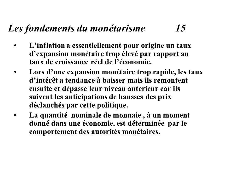 Les fondements du monétarisme 15