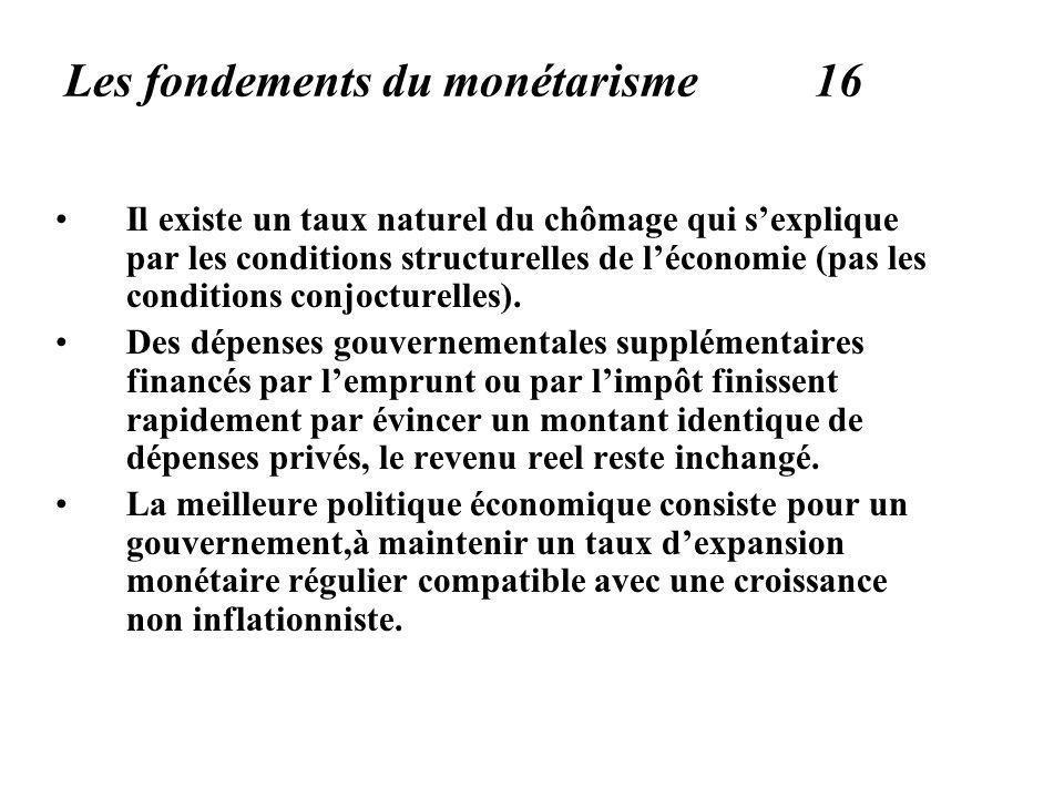 Les fondements du monétarisme 16