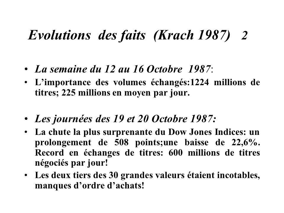 Evolutions des faits (Krach 1987) 2