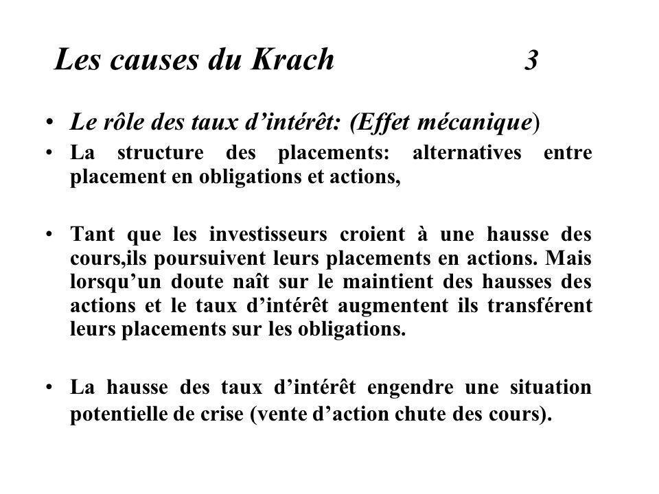 Les causes du Krach 3 Le rôle des taux d'intérêt: (Effet mécanique)