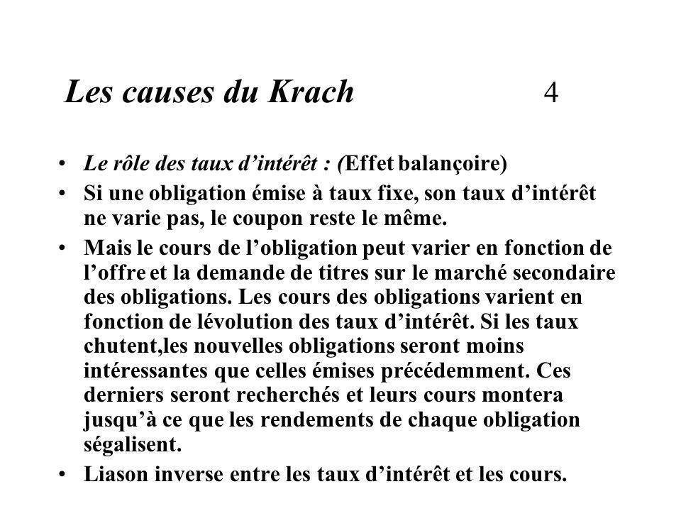 Les causes du Krach 4 Le rôle des taux d'intérêt : (Effet balançoire)