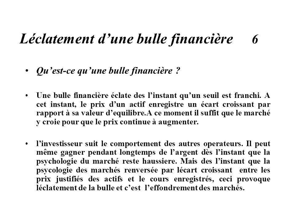 Léclatement d'une bulle financière 6
