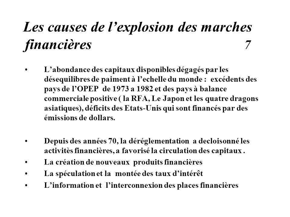 Les causes de l'explosion des marches financières 7