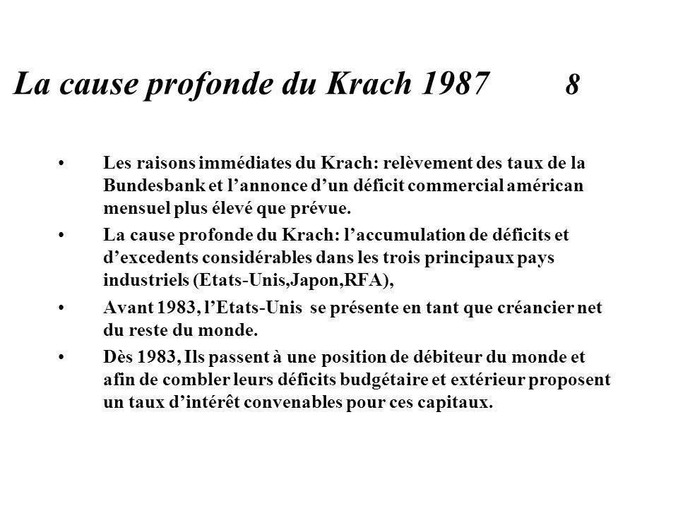 La cause profonde du Krach 1987 8