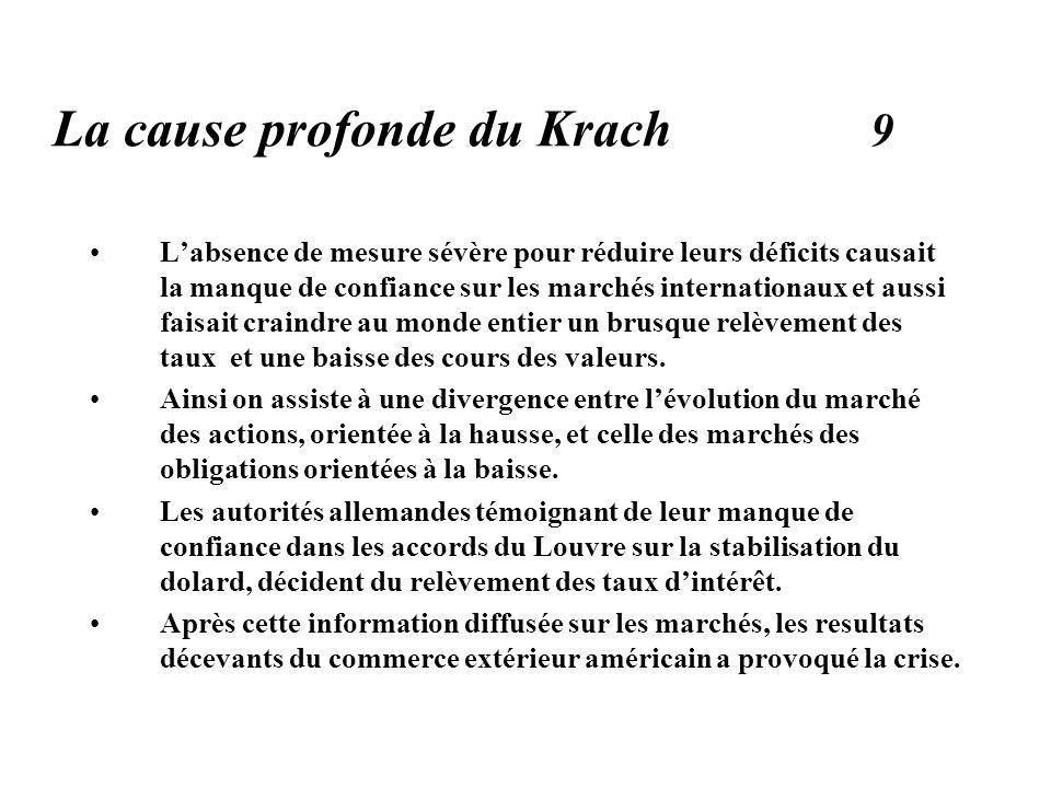 La cause profonde du Krach 9