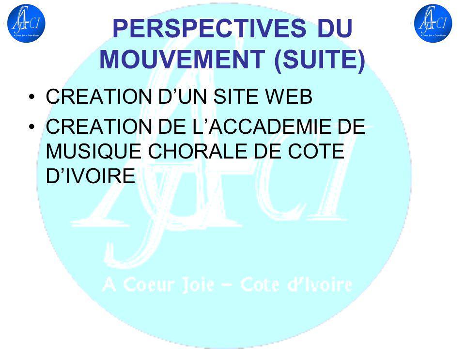 PERSPECTIVES DU MOUVEMENT (SUITE)