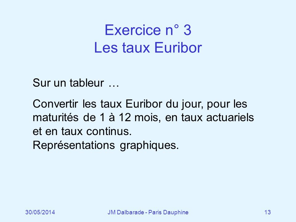 Exercice n° 3 Les taux Euribor