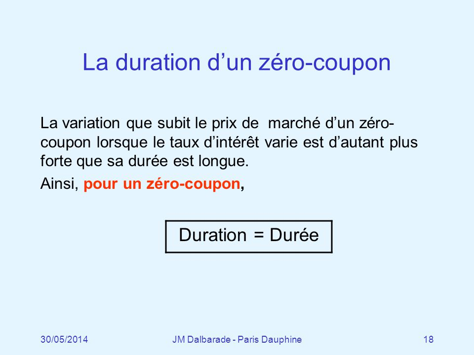 La duration d'un zéro-coupon