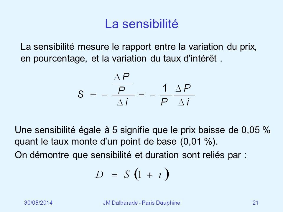 JM Dalbarade - Paris Dauphine