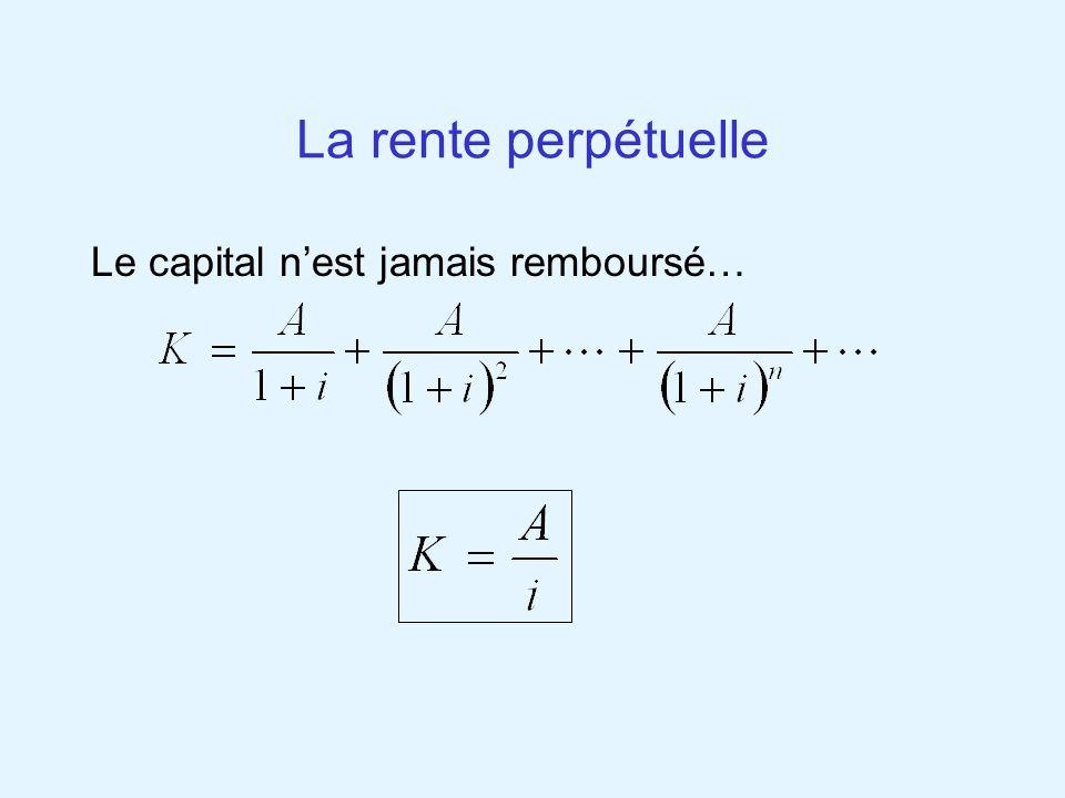 La rente perpétuelle Le capital n'est jamais remboursé…