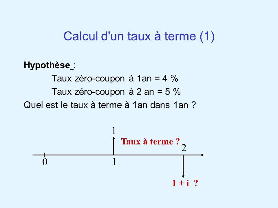 Calcul d un taux à terme (1)