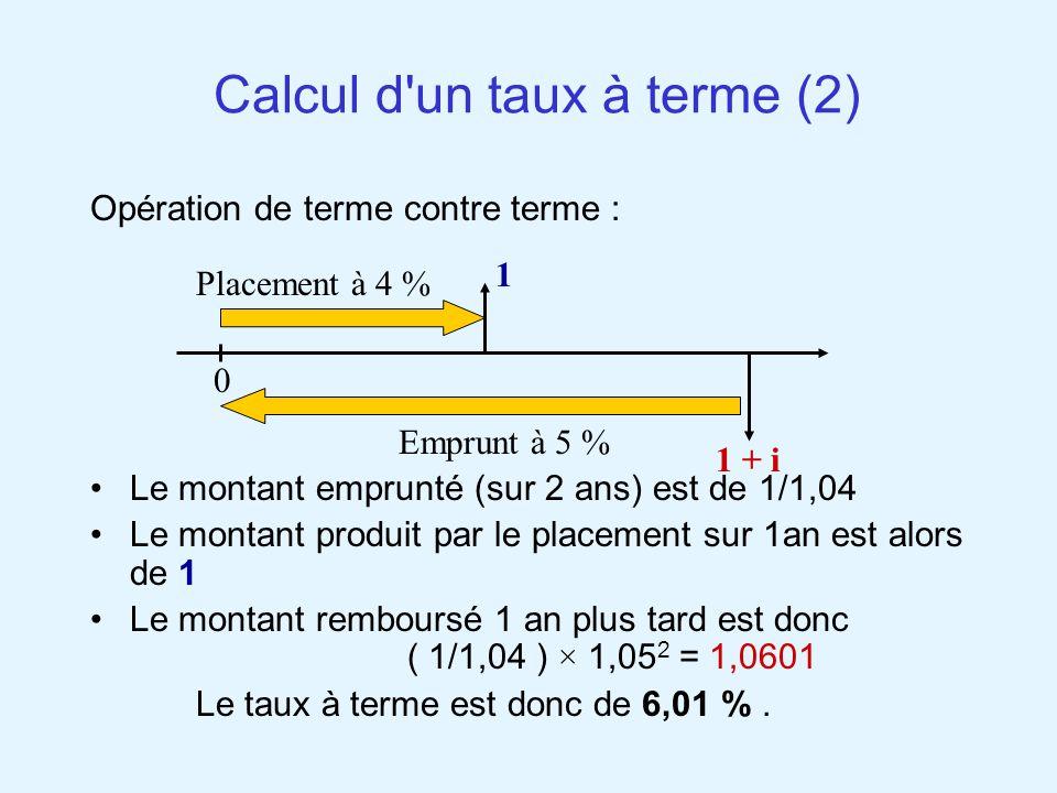 Calcul d un taux à terme (2)