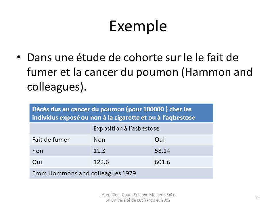 Exemple Dans une étude de cohorte sur le le fait de fumer et la cancer du poumon (Hammon and colleagues).