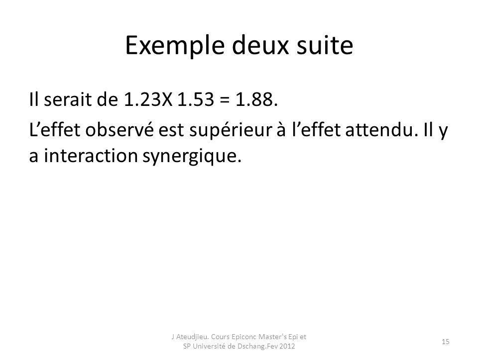 Exemple deux suite Il serait de 1.23X 1.53 = 1.88. L'effet observé est supérieur à l'effet attendu. Il y a interaction synergique.