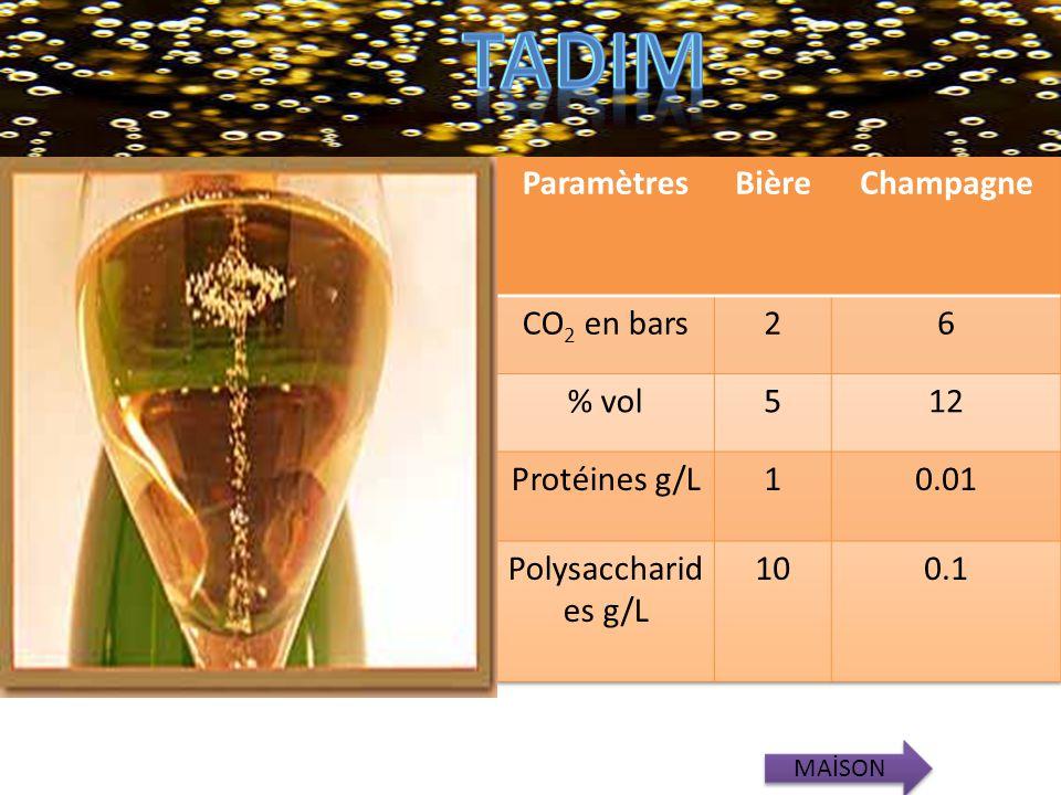 tadIm Paramètres Bière Champagne CO2 en bars 2 6 % vol 5 12